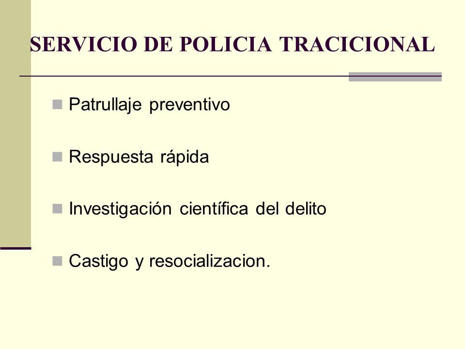 SERVICIO DE POLICIA TRACICIONAL Patrullaje preventivo Respuesta rápida Investigación científica del delito Castigo y resocializacion.