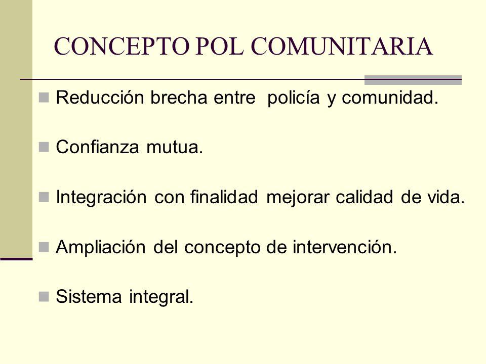 CONCEPTO POL COMUNITARIA Reducción brecha entre policía y comunidad.