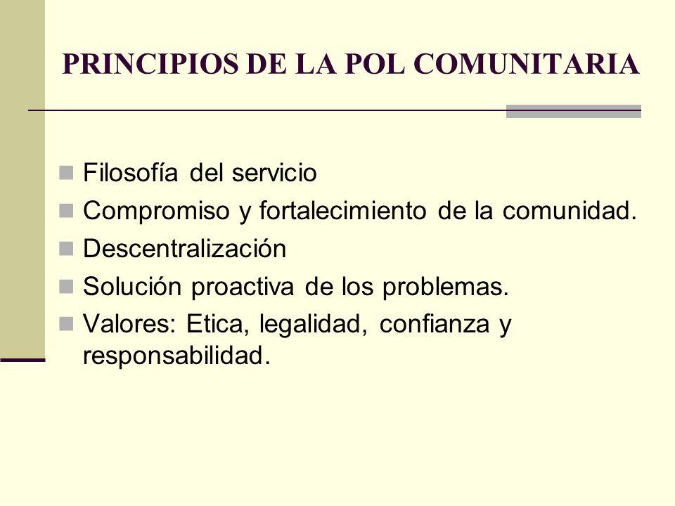 PRINCIPIOS DE LA POL COMUNITARIA Filosofía del servicio Compromiso y fortalecimiento de la comunidad.