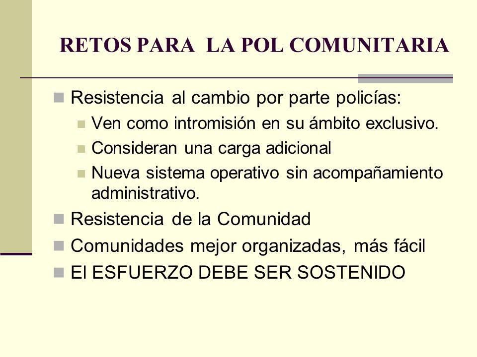 RETOS PARA LA POL COMUNITARIA Resistencia al cambio por parte policías: Ven como intromisión en su ámbito exclusivo.