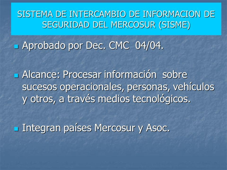 SISTEMA DE INTERCAMBIO DE INFORMACION DE SEGURIDAD DEL MERCOSUR (SISME) Aprobado por Dec. CMC 04/04. Aprobado por Dec. CMC 04/04. Alcance: Procesar in
