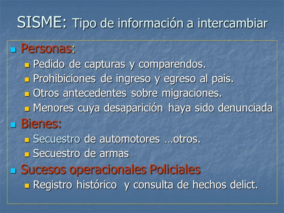 SISME: Tipo de información a intercambiar Personas: Personas: Pedido de capturas y comparendos. Pedido de capturas y comparendos. Prohibiciones de ing