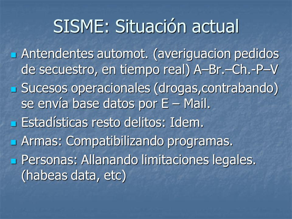 SISME: Situación actual Antendentes automot. (averiguacion pedidos de secuestro, en tiempo real) A–Br.–Ch.-P–V Antendentes automot. (averiguacion pedi