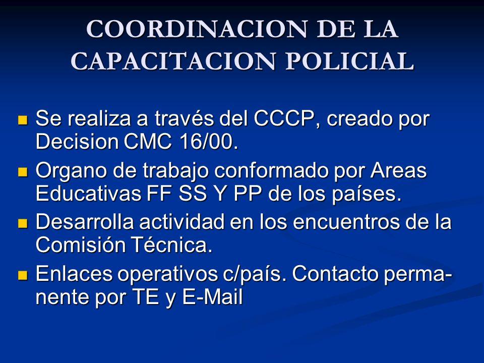 COORDINACION DE LA CAPACITACION POLICIAL Se realiza a través del CCCP, creado por Decision CMC 16/00. Se realiza a través del CCCP, creado por Decisio