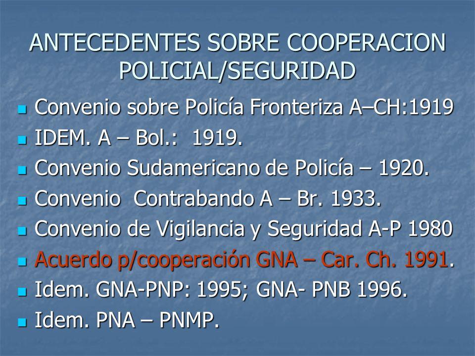 ANTECEDENTES SOBRE COOPERACION POLICIAL/SEGURIDAD Convenio sobre Policía Fronteriza A–CH:1919 Convenio sobre Policía Fronteriza A–CH:1919 IDEM. A – Bo