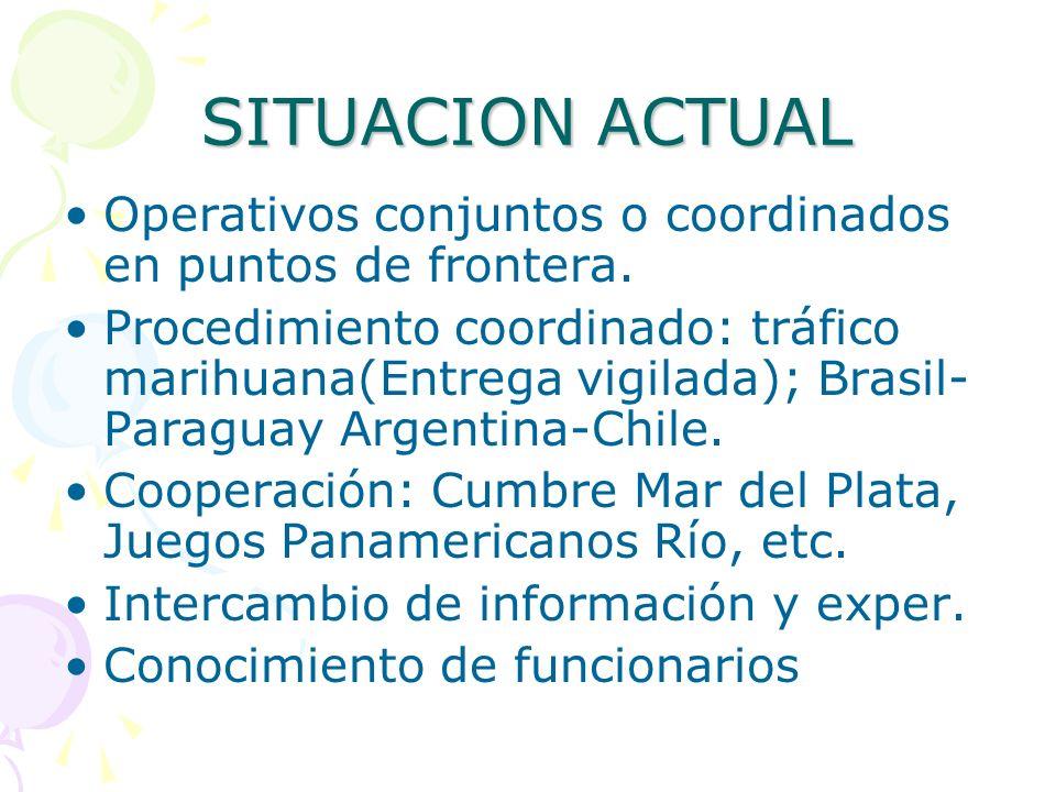 SITUACION ACTUAL Operativos conjuntos o coordinados en puntos de frontera. Procedimiento coordinado: tráfico marihuana(Entrega vigilada); Brasil- Para