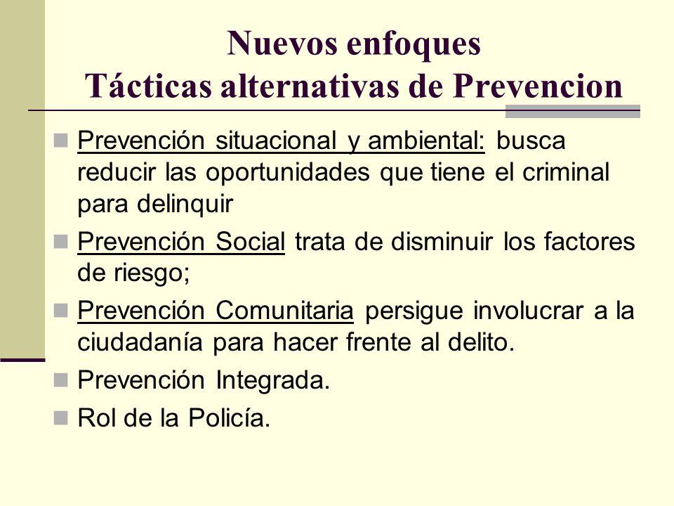 Nuevos enfoques Tácticas alternativas de Prevencion Prevención situacional y ambiental: busca reducir las oportunidades que tiene el criminal para del