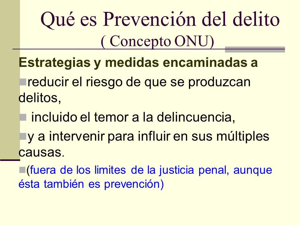 Qué es Prevención del delito ( Concepto ONU) Estrategias y medidas encaminadas a reducir el riesgo de que se produzcan delitos, incluido el temor a la