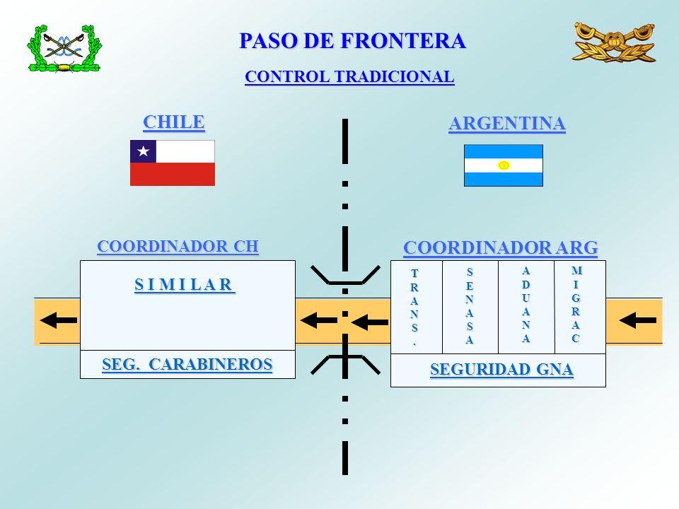PASO DE FRONTERA PASO DE FRONTERA CONTROL TRADICIONAL ARGENTINA COORDINADOR ARG SEGURIDAD GNA TRANS.TRANS.TRANS.TRANS. SENASASENASASENASASENASA ADUANA