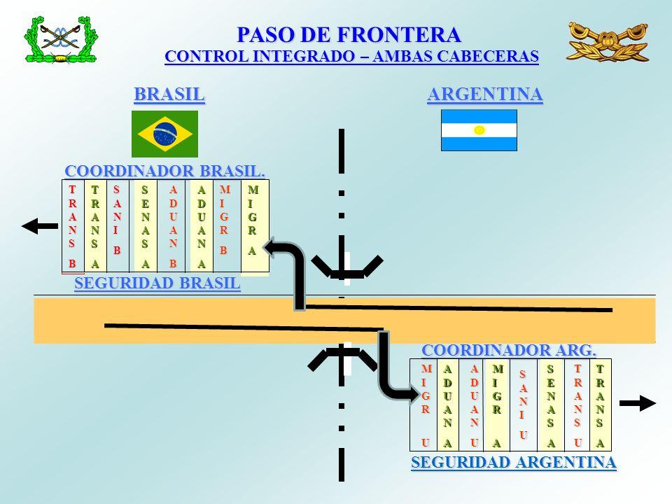 PASO DE FRONTERA PASO DE FRONTERA CONTROL INTEGRADO – AMBAS CABECERAS ARGENTINA SEGURIDAD ARGENTINA COORDINADOR ARG. MIGRMIGR A AMIGRMIGR A A A MIGRMI