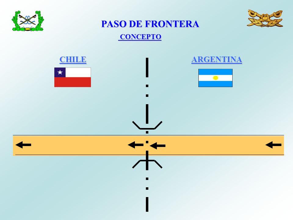 PASO DE FRONTERA PASO DE FRONTERA CONCEPTO CONCEPTO CHILEARGENTINA