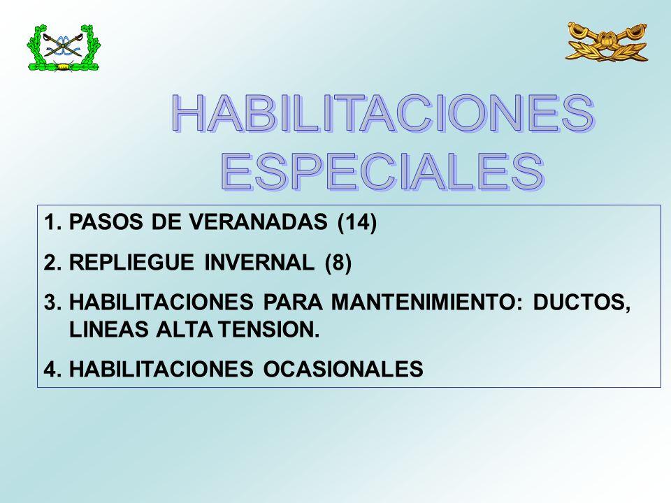 1.PASOS DE VERANADAS (14) 2.REPLIEGUE INVERNAL (8) 3.HABILITACIONES PARA MANTENIMIENTO: DUCTOS, LINEAS ALTA TENSION. 4.HABILITACIONES OCASIONALES