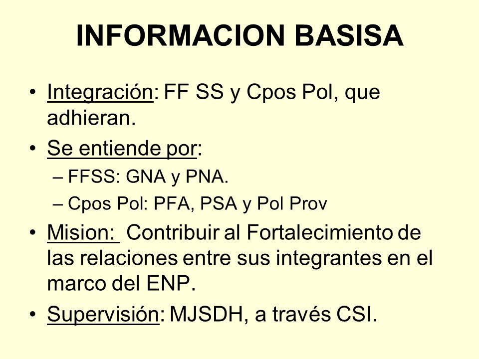 INFORMACION BASISA Integración: FF SS y Cpos Pol, que adhieran. Se entiende por: –FFSS: GNA y PNA. –Cpos Pol: PFA, PSA y Pol Prov Mision: Contribuir a