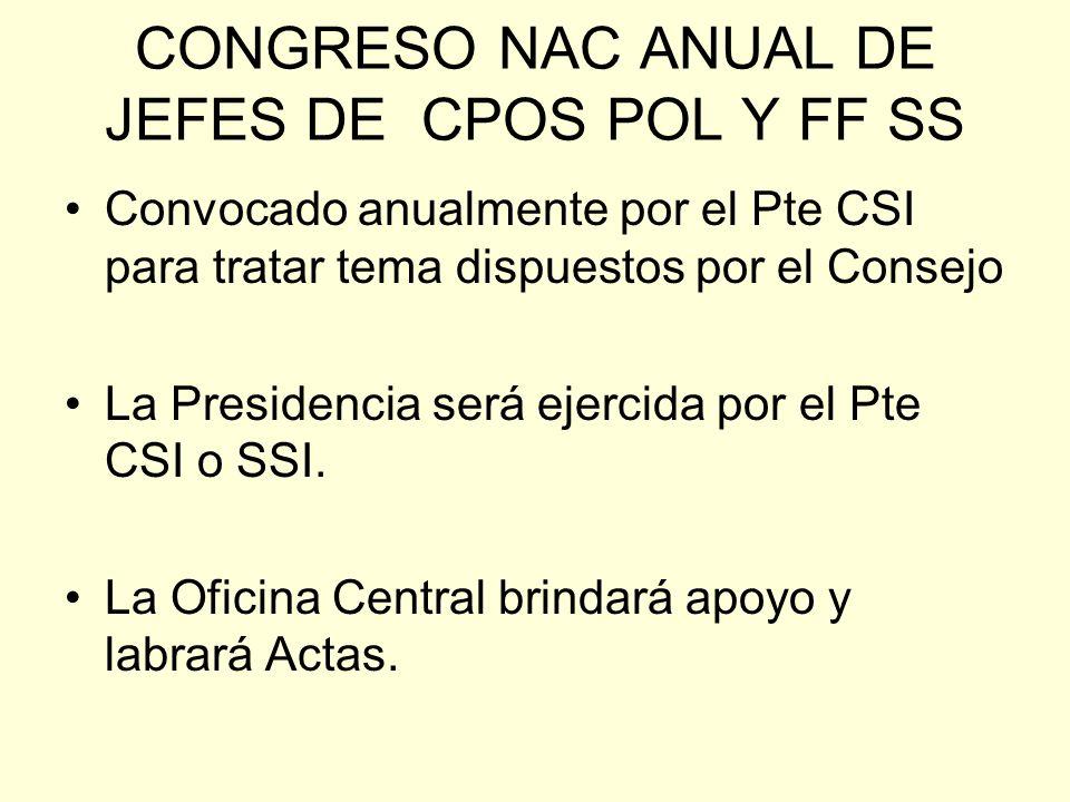 CONGRESO NAC ANUAL DE JEFES DE CPOS POL Y FF SS Convocado anualmente por el Pte CSI para tratar tema dispuestos por el Consejo La Presidencia será eje