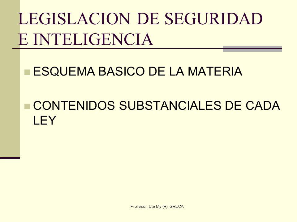 Profesor: Cte My (R) GRECA LEGISLACION DE SEGURIDAD E INTELIGENCIA ESQUEMA BASICO DE LA MATERIA CONTENIDOS SUBSTANCIALES DE CADA LEY