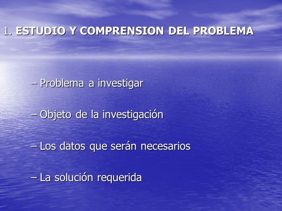1. ESTUDIO Y COMPRENSION DEL PROBLEMA –Problema a investigar –Objeto de la investigación –Los datos que serán necesarios –La solución requerida