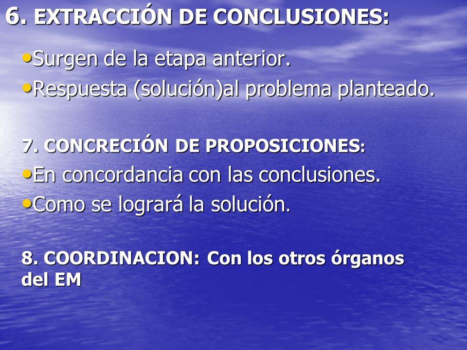 6. EXTRACCIÓN DE CONCLUSIONES: Surgen de la etapa anterior. Surgen de la etapa anterior. Respuesta (solución)al problema planteado. Respuesta (solució