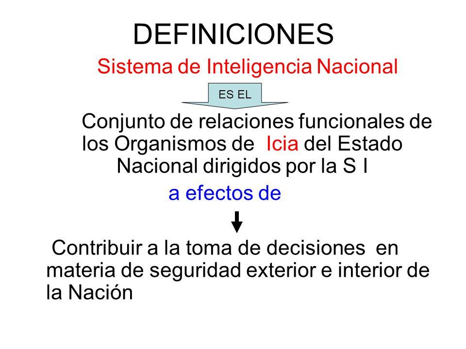 DEFINICIONES Sistema de Inteligencia Nacional Conjunto de relaciones funcionales de los Organismos de Icia del Estado Nacional dirigidos por la S I a