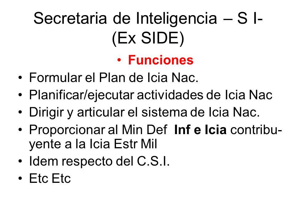 Secretaria de Inteligencia – S I- (Ex SIDE) Funciones Formular el Plan de Icia Nac. Planificar/ejecutar actividades de Icia Nac Dirigir y articular el