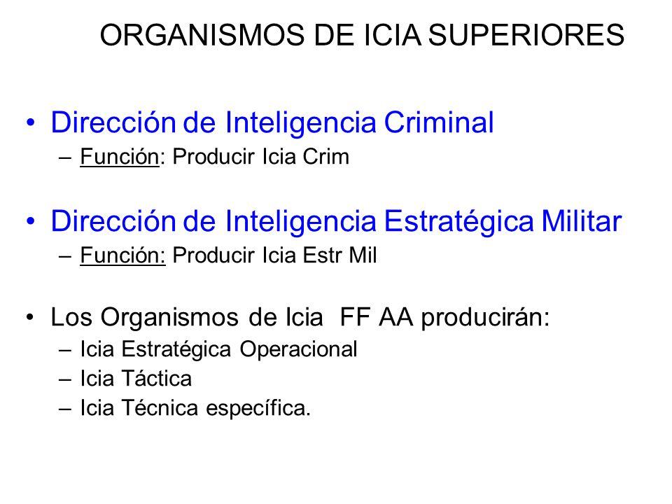 Dirección de Inteligencia Criminal –Función: Producir Icia Crim Dirección de Inteligencia Estratégica Militar –Función: Producir Icia Estr Mil Los Org