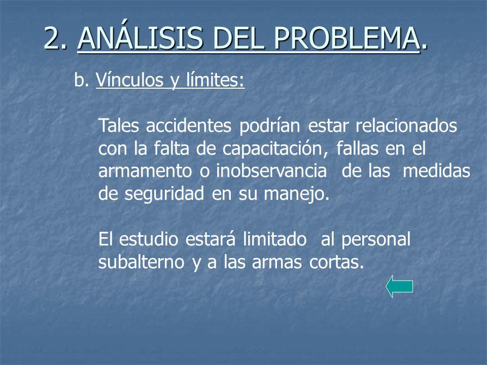 2.ANÁLISIS DEL PROBLEMA. b.