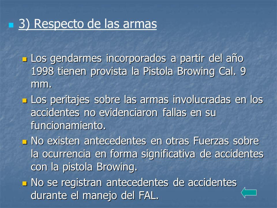 3) Respecto de las armas Los gendarmes incorporados a partir del año 1998 tienen provista la Pistola Browing Cal.