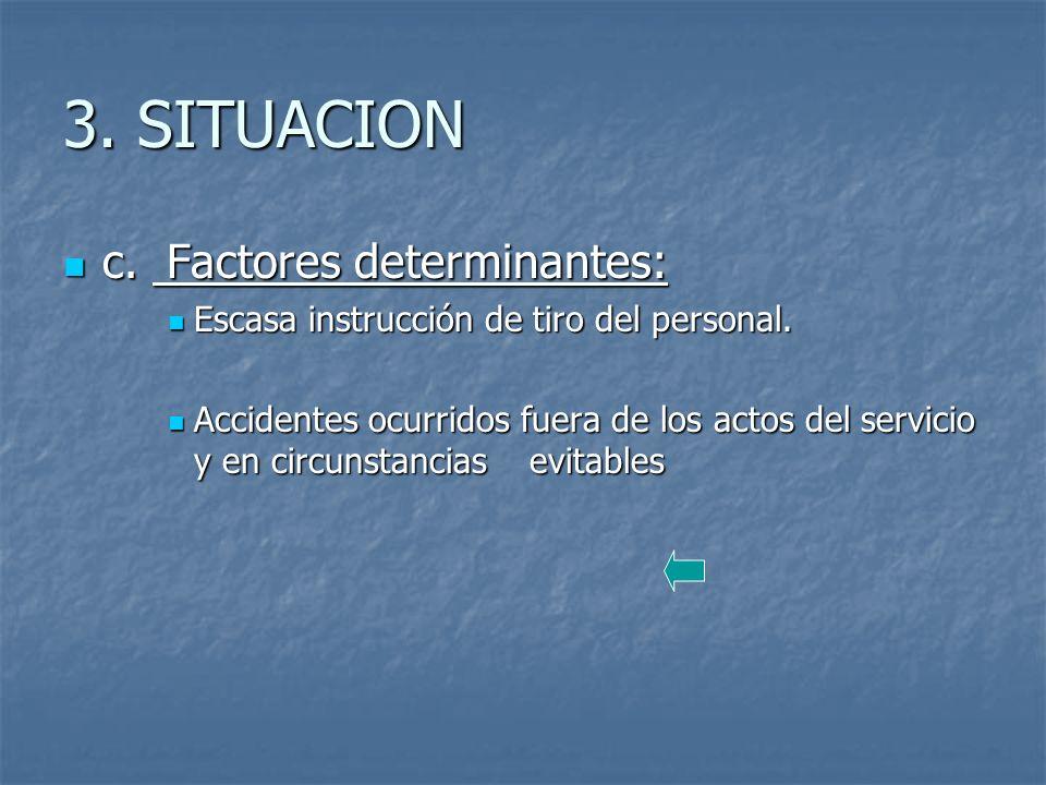 3.SITUACION c. Factores determinantes: c.