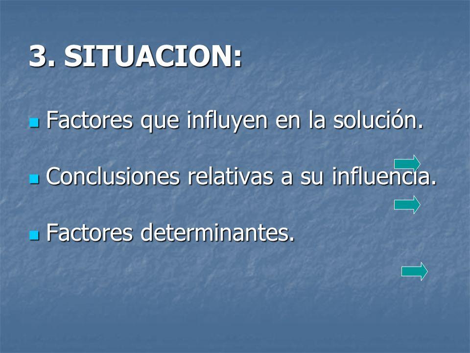 3.SITUACION: Factores que influyen en la solución.