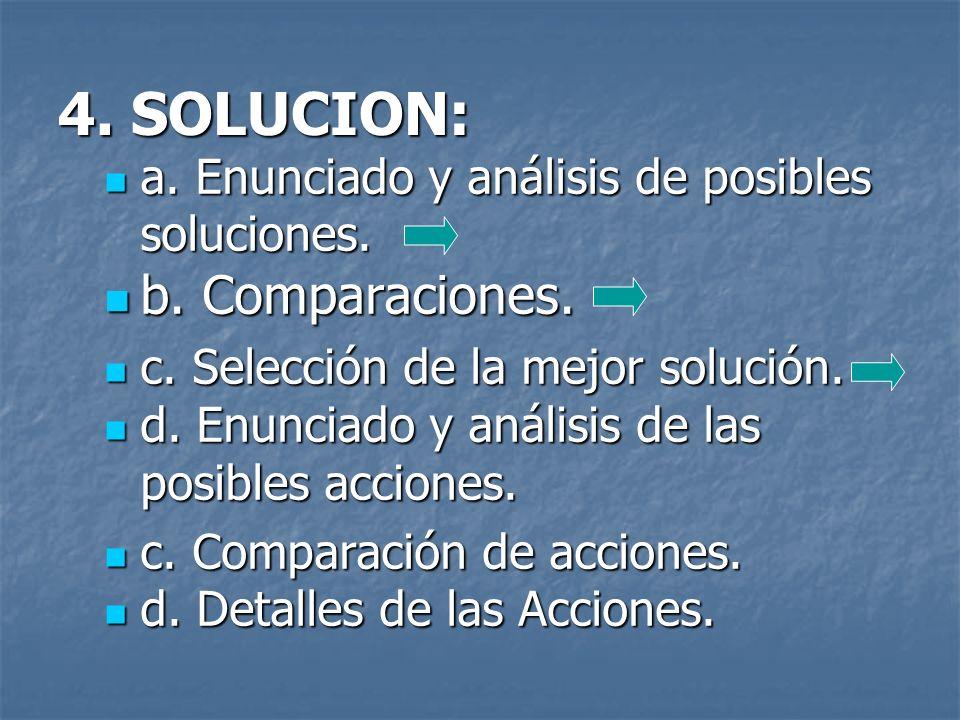 4.SOLUCION: a. Enunciado y análisis de posibles soluciones.