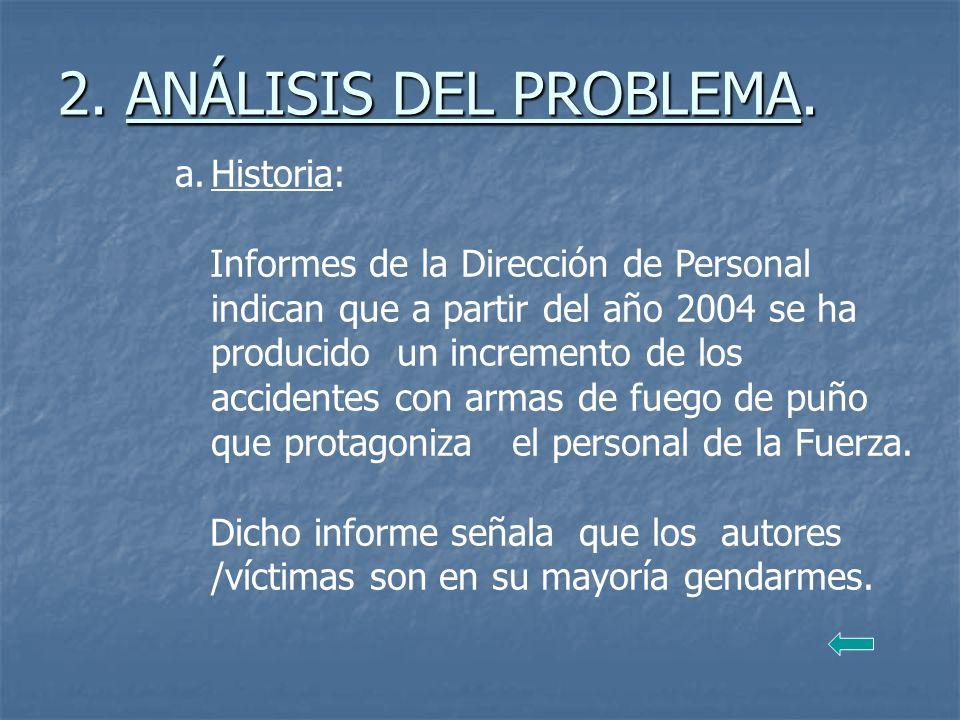 2.ANÁLISIS DEL PROBLEMA.