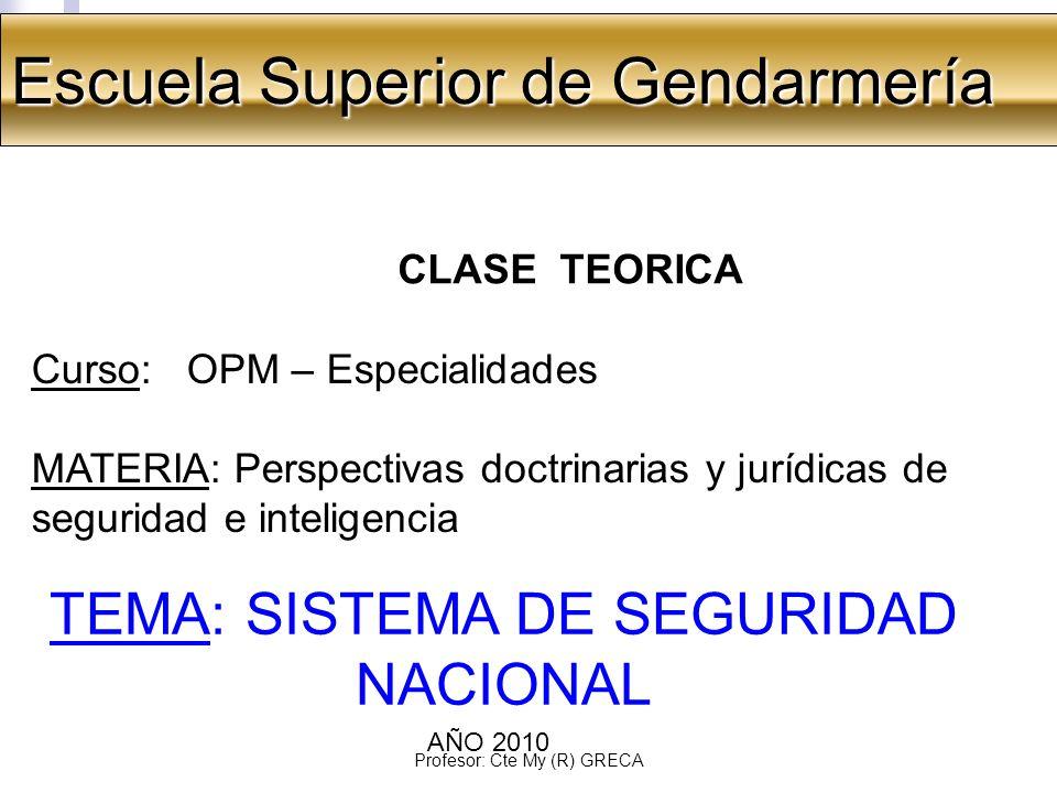Profesor: Cte My (R) GRECA SISTEMA DE SEGURIDAD (Bases Jurídicas) Defensa Nac.
