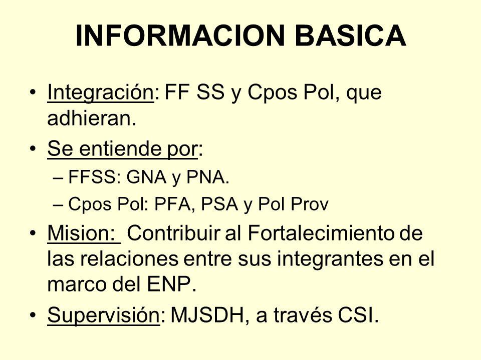 INFORMACION BASICA Integración: FF SS y Cpos Pol, que adhieran.