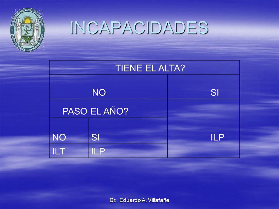 Dr. Eduardo A. Villafañe INCAPACIDADES TIENE EL ALTA? NO SI PASO EL AÑO? NOSI ILP ILTILP