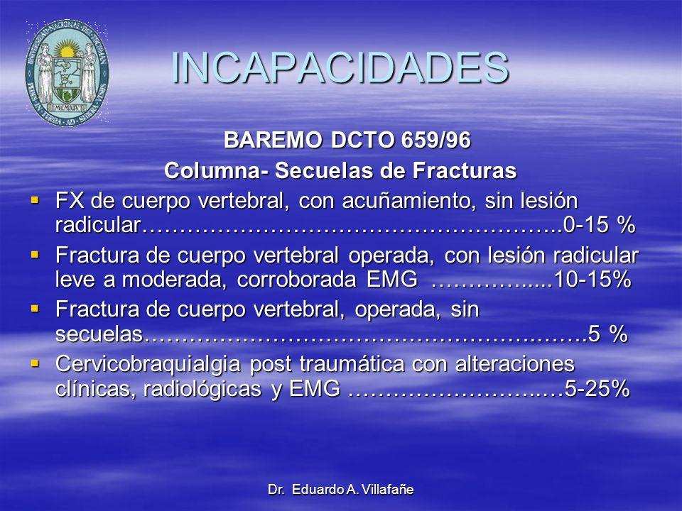 Dr. Eduardo A. Villafañe INCAPACIDADES BAREMO DCTO 659/96 BAREMO DCTO 659/96 Columna- Secuelas de Fracturas FX de cuerpo vertebral, con acuñamiento, s
