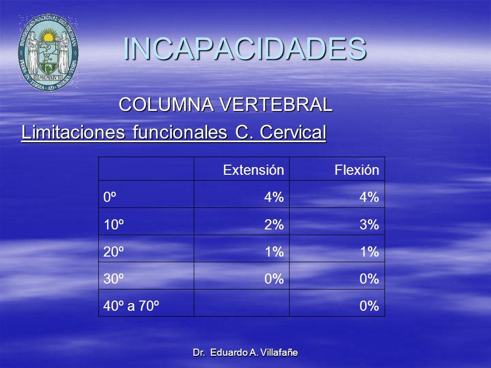 Dr. Eduardo A. Villafañe INCAPACIDADES COLUMNA VERTEBRAL Limitaciones funcionales C. Cervical ExtensiónFlexión 0º4% 10º2%3% 20º1% 30º0% 40º a 70º 0%