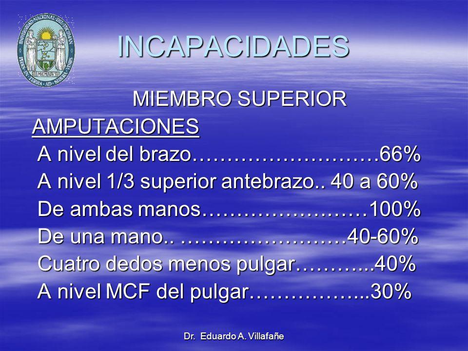 Dr. Eduardo A. Villafañe INCAPACIDADES MIEMBRO SUPERIOR MIEMBRO SUPERIOR AMPUTACIONES AMPUTACIONES A nivel del brazo………………………66% A nivel del brazo…………