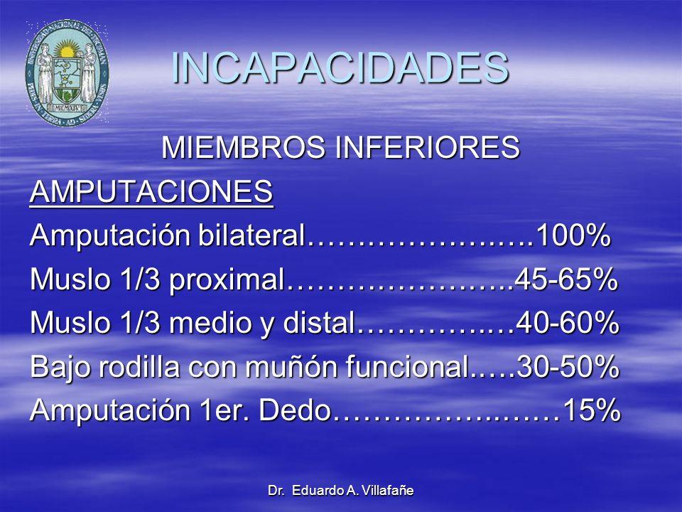 Dr. Eduardo A. Villafañe INCAPACIDADES MIEMBROS INFERIORES AMPUTACIONES Amputación bilateral……………….….100% Muslo 1/3 proximal…………………..45-65% Muslo 1/3