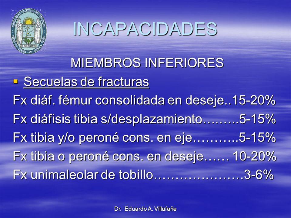 Dr. Eduardo A. Villafañe INCAPACIDADES MIEMBROS INFERIORES MIEMBROS INFERIORES Secuelas de fracturas Secuelas de fracturas Fx diáf. fémur consolidada