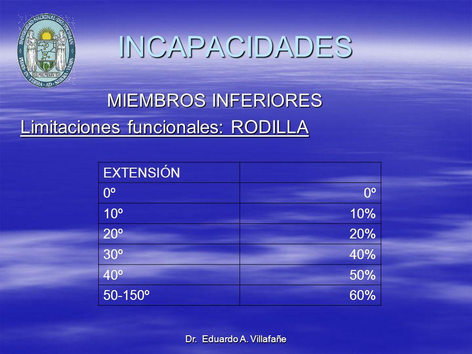 Dr. Eduardo A. Villafañe INCAPACIDADES MIEMBROS INFERIORES Limitaciones funcionales: RODILLA EXTENSIÓN 0º 10º10% 20º20% 30º40% 40º50% 50-150º60%