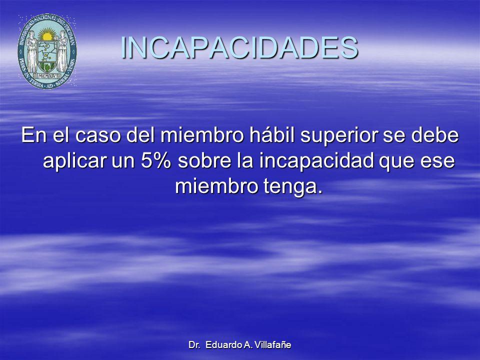 Dr. Eduardo A. Villafañe INCAPACIDADES En el caso del miembro hábil superior se debe aplicar un 5% sobre la incapacidad que ese miembro tenga.