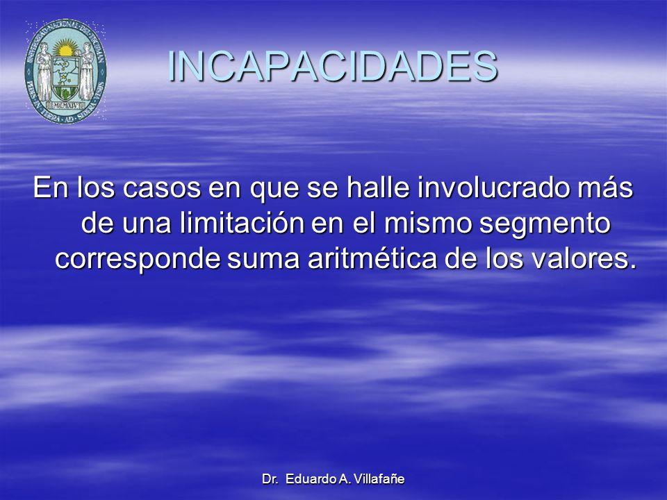 Dr. Eduardo A. Villafañe INCAPACIDADES En los casos en que se halle involucrado más de una limitación en el mismo segmento corresponde suma aritmética