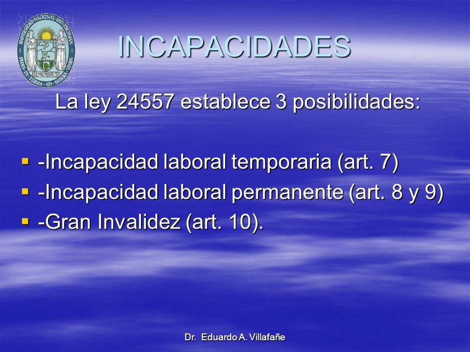 Dr. Eduardo A. Villafañe INCAPACIDADES La ley 24557 establece 3 posibilidades: La ley 24557 establece 3 posibilidades: -Incapacidad laboral temporaria