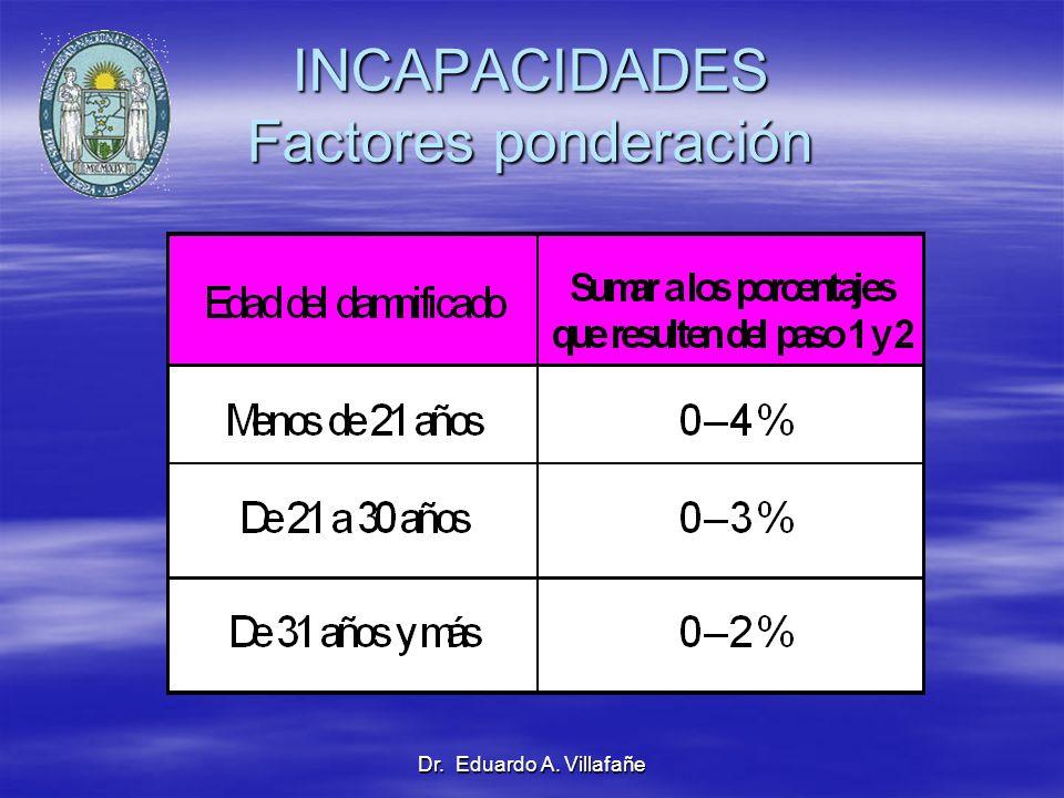 Dr. Eduardo A. Villafañe INCAPACIDADES Factores ponderación