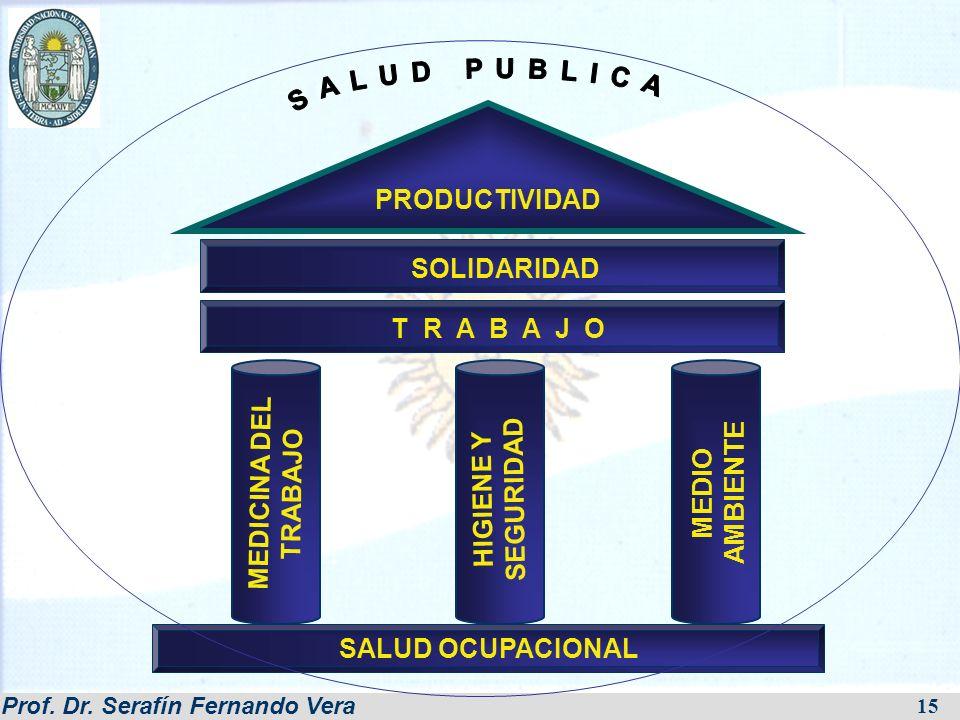 Prof. Dr. Serafín Fernando Vera 15 MEDICINA DEL TRABAJO HIGIENE Y SEGURIDAD MEDIO AMBIENTE T R A B A J O PRODUCTIVIDAD SALUD OCUPACIONAL SOLIDARIDAD