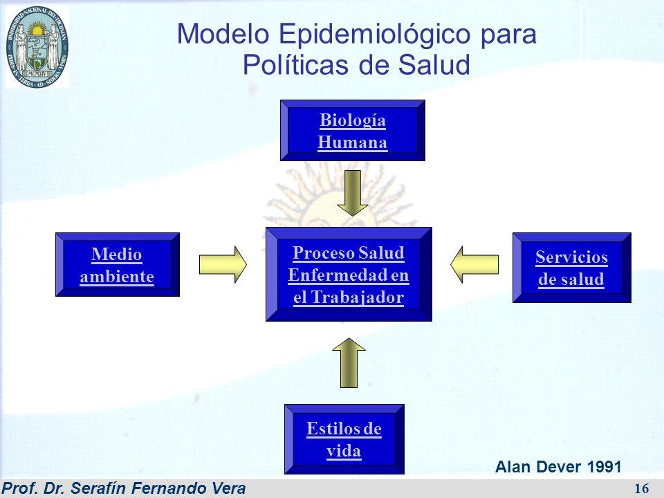 Prof. Dr. Serafín Fernando Vera 16 Modelo Epidemiológico para Políticas de Salud Medio ambiente Proceso Salud Enfermedad en el Trabajador Biología Hum