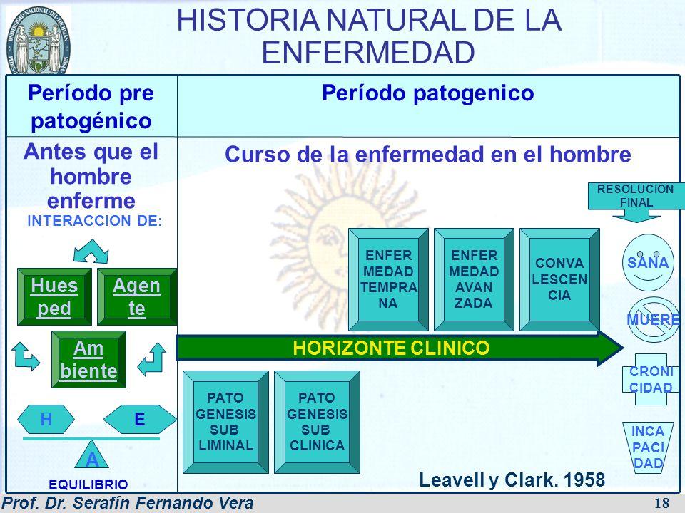 Prof. Dr. Serafín Fernando Vera 18 HISTORIA NATURAL DE LA ENFERMEDAD Período pre patogénico Período patogenico Antes que el hombre enferme INTERACCION