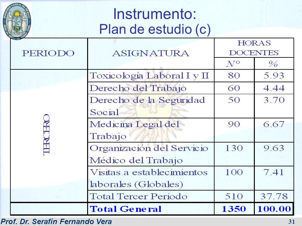 Prof. Dr. Serafín Fernando Vera 31 Instrumento: Plan de estudio (c)