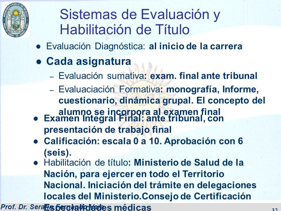 Prof. Dr. Serafín Fernando Vera 32 Sistemas de Evaluación y Habilitación de Título Evaluación Diagnóstica: al inicio de la carrera Cada asignatura – E