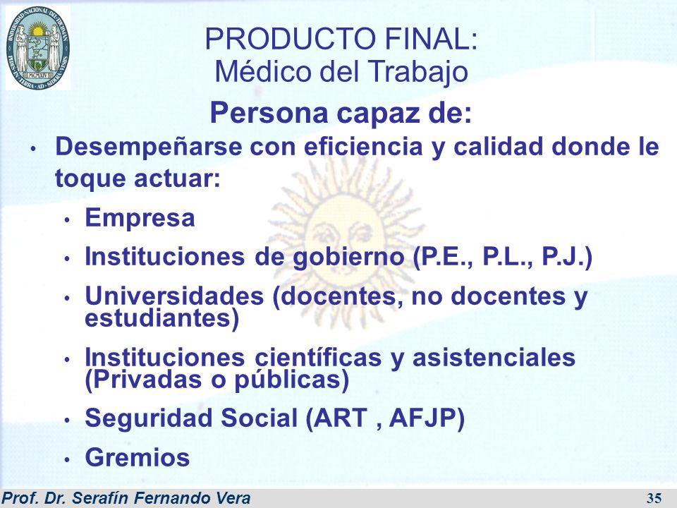 Prof. Dr. Serafín Fernando Vera 35 PRODUCTO FINAL: Médico del Trabajo Desempeñarse con eficiencia y calidad donde le toque actuar: Empresa Institucion