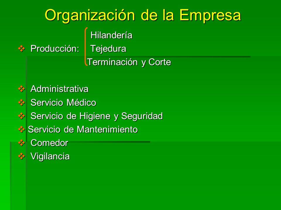 Organización de la Empresa Hilandería Hilandería Producción: Tejedura Producción: Tejedura Terminación y Corte Terminación y Corte Administrativa Admi
